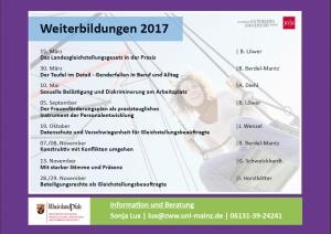 postkarte_schwung_2017_ruecken