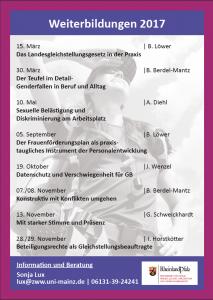 postkarte_weitsicht_2017_ruecken